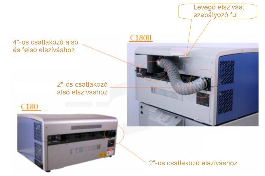 C180II02